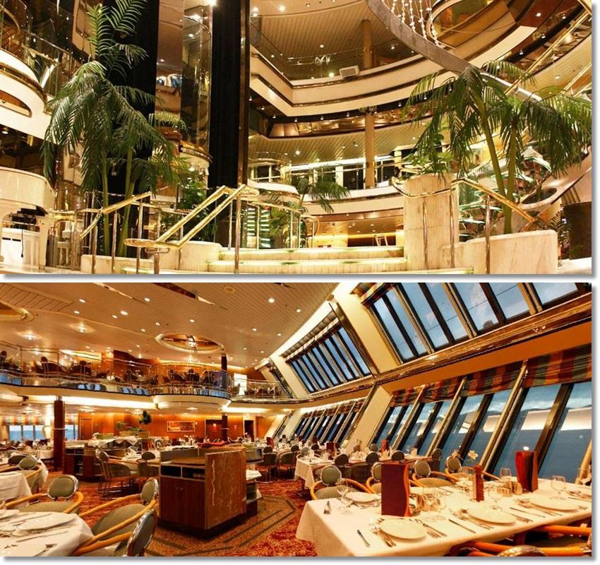 Atrium / Buffet Panorama